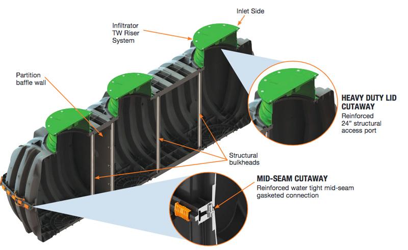 IM-1530 Tank   Infiltrator Water Technologies